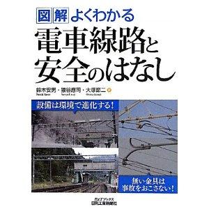 電車線路.jpg